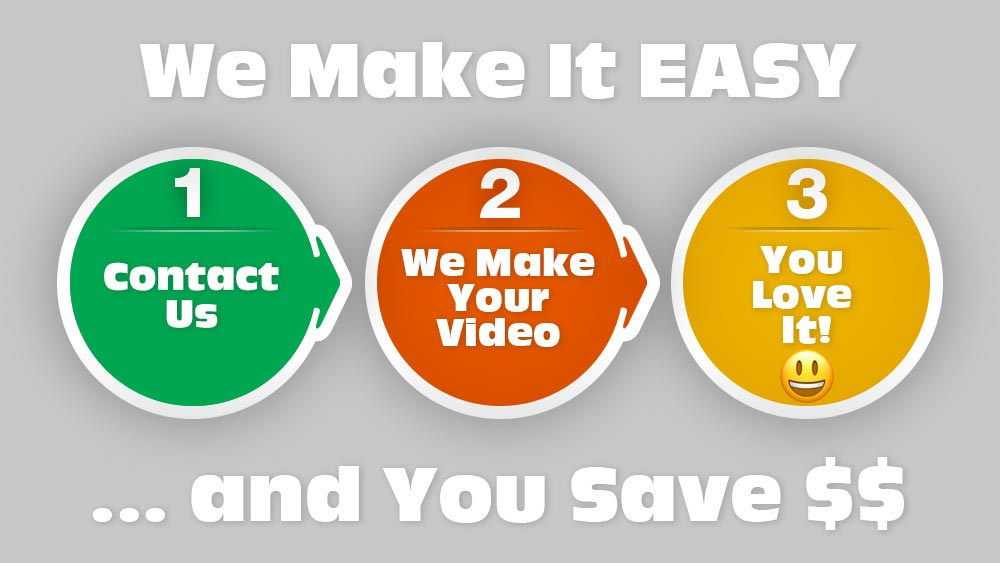 Rex Video Productions makes it easy